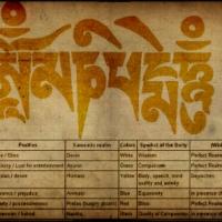 Oṃ Maṇi Padme Hūṃ