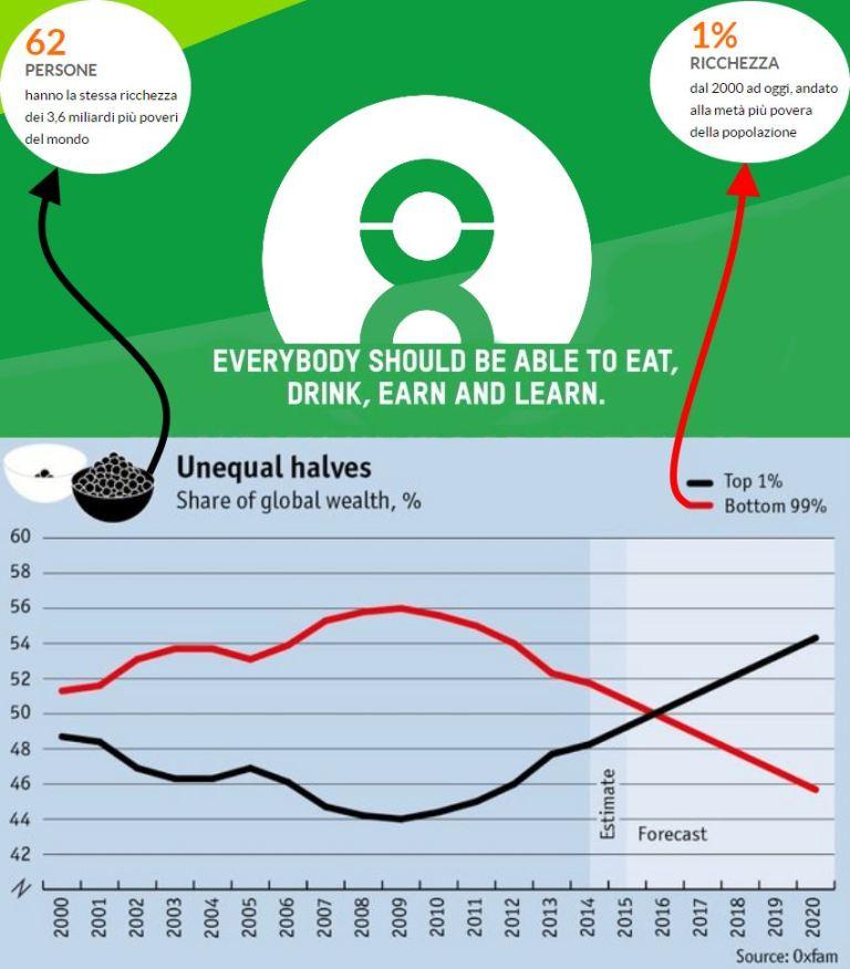 oxfam-america-image